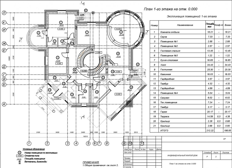 план Кастиль
